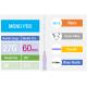 InstaLift™ Mono PDO Thread Lift 27Gx60mmx90mm | E.O. Sterilization|  Non-Toxic | Non-Pyrognic | Heavy Metal Free | 50ea/pack
