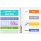 InstaLift™ NOSE 6D COG PDO Thread  with L-type Blunt Cannula | 19Gx60mmx80mm | Minimal Pain and Trauma  | E.O. Sterilization|  Non-Toxic | Non-Pyrognic | Heavy Metal Free | 8ea/pack