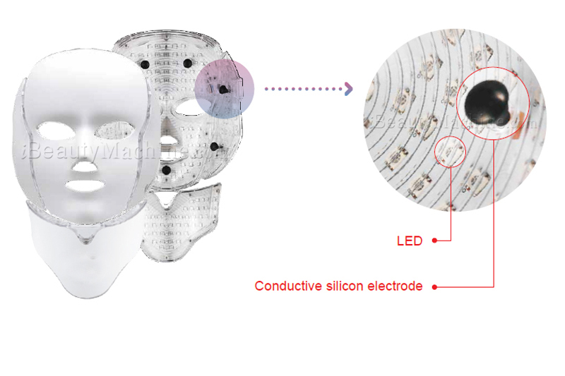 Microcurrent skin toning facial mask