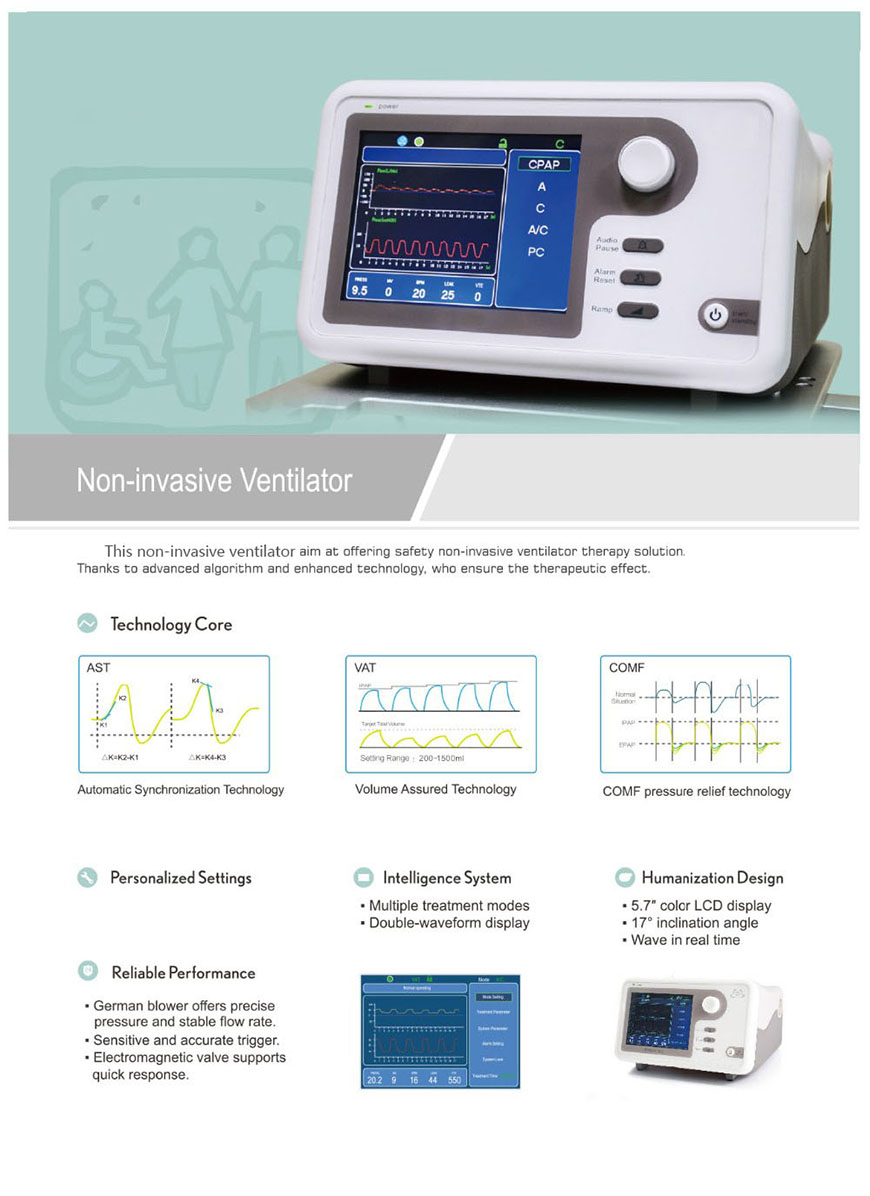 ICU Ventilation equipment with mask