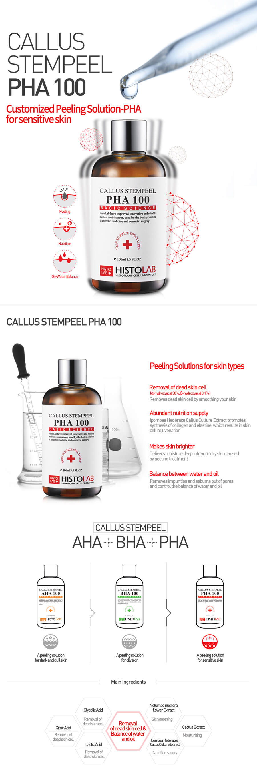 pha peeling solution