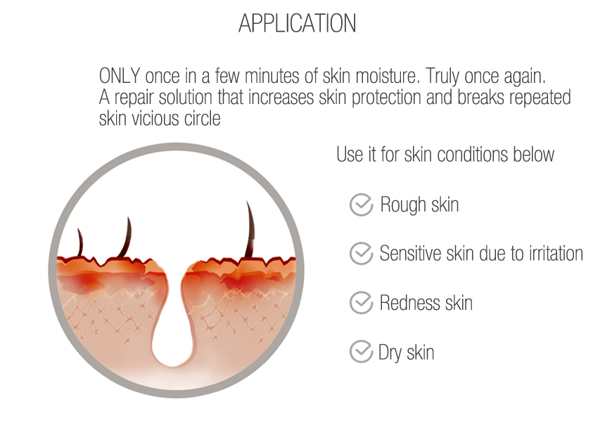 Microneedling ampoule