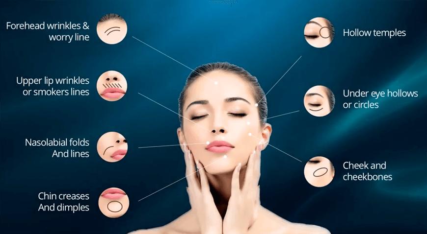 PLLA Dermal Filler For Face | Injectable Poly-l-lactic Acid Dermal Filler |  PLLA Injection Face Filler | Gana Fill | similar to Sculptra Filler